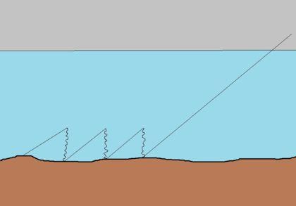 ступенчатая проводка